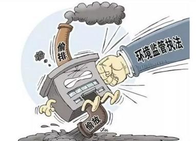 环保部点名四大大气污染治理重点行业