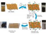 中科院合肥研究院在先进电子封装材料研究中取得系列进展