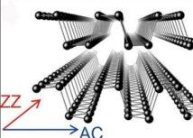 Small Methods: 微波辅助液相剥离法实现黑磷纳米片的高效制备