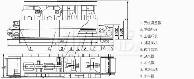 dw系列带式干燥机结构示意图