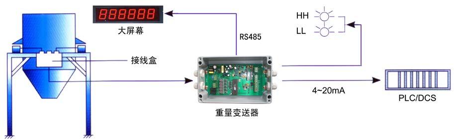 电路 电路图 电子 原理图 919_282