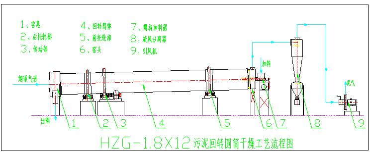 电镀污泥烘干设备_常州市优博干燥工程有限公司_中国