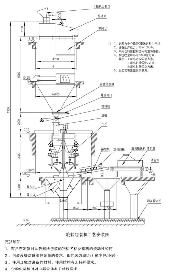 电路 电路图 电子 工程图 平面图 原理图 630_954 竖版 竖屏