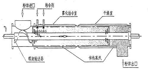 电路 电路图 电子 设计 素材 原理图 500_243