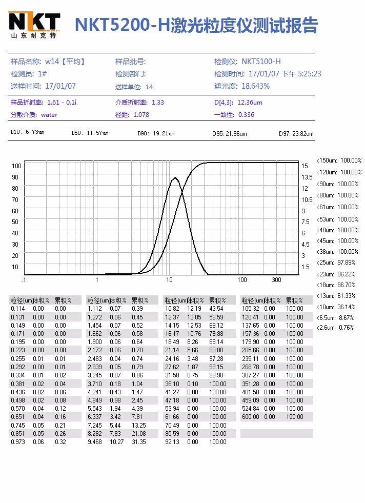 NKT5200-H测试报告-1.jpg