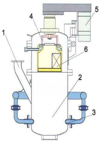 PQW 流化床气流粉碎磨机