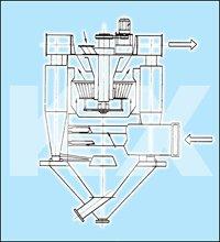 KX系列高效转子式选粉机的图片