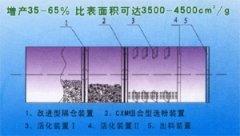 CXM磨内选粉专利技术及设备的图片