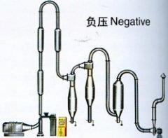 QG、FG系列气流干燥机