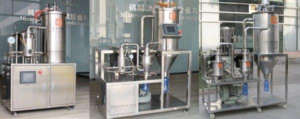 LNJ-6A型实验室用气流粉碎机图片