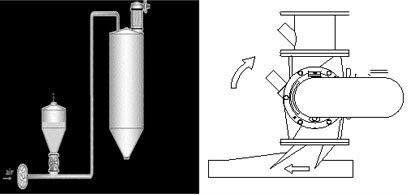 旋转阀输送系统的图片
