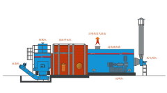 MBH系列燃煤换热热风炉