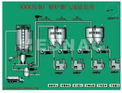 智能化烟气脱硫系统