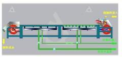 回转带式冷凝造粒机的图片