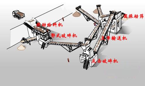 碎石机械电路图