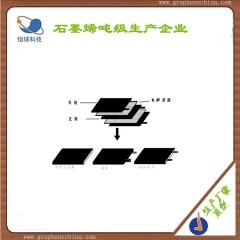 石墨烯锂电池导电剂