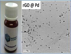 负载金属纳米粒子钯石墨烯的图片