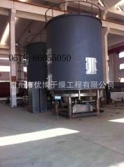 盘式干燥系统PLG-2200×14型