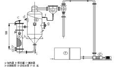 WZ型外加热式真空蒸发器