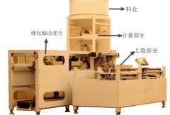 10-50kg全自动给袋式包装机的图片