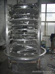 圆盘式干燥机