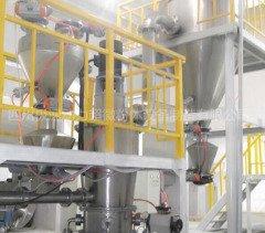 惰性气体保护超微粉碎分级系统的图片
