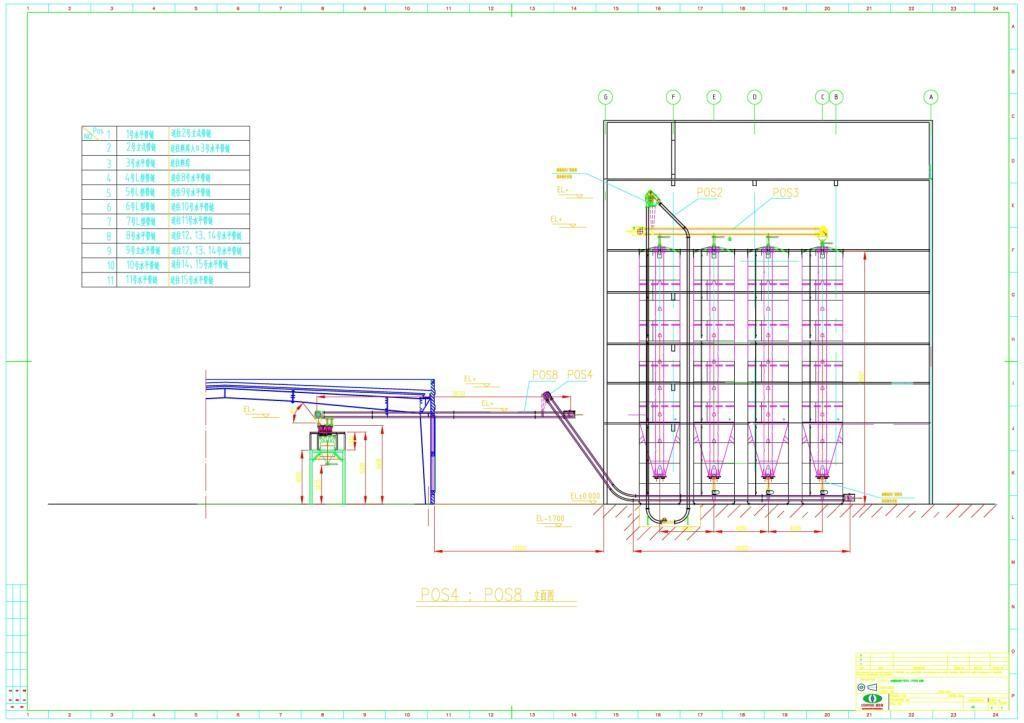 PVC混合料输送过程中防止分层的理想解决方案—管链输送系统的图片