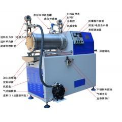东莞品诺机械PB-30棒销卧式砂磨机