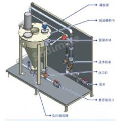 水射器加药装置的图片