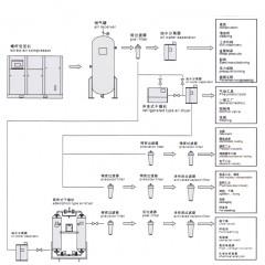 普通变频微油螺杆式空气压缩机的图片