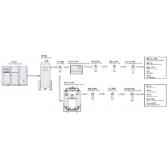 两级压缩无油螺杆式空压机(水冷型)的图片