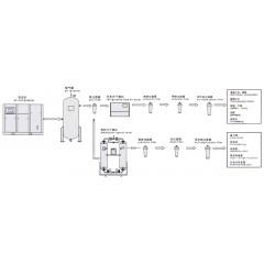 两级压缩无油螺杆式空气压缩机(风冷型)的图片