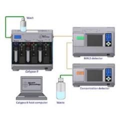 Calypso生物大分子相互作用分析仪的图片